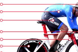 #34 Ganancias marginales en el ciclismo